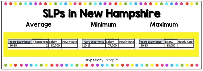 New Hampshire slp salary